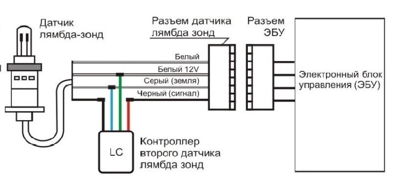 renault лямбда зонд подключение